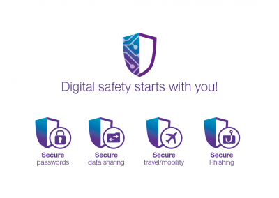 Logo & Iconen voor Cyber Security Program - AkzoNobel